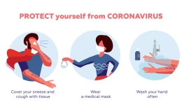 CORONAVIRUS : PROTECT YOURSELF